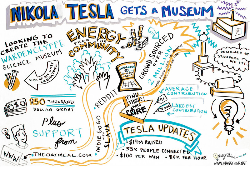 Tesla Gets His Due: Building a Museum Through Crowdfunding - Jane Alcorn, Slava Rubin<br /> Let's Build a Tesla Museum: The story behind how $1.3+ million was raised to save Wardenclyffe, Nikola Tesla's last remaining laboratory, and what we plan to do. Tesla gave us formative patents for radio, alternating current, robotics, and remote control.