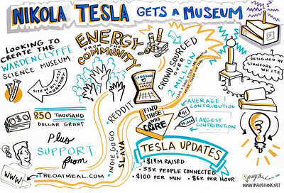 Tesla Gets His Due: Building a Museum Through Crowdfunding - Jane Alcorn, Slava Rubin Let's Build a Tesla Museum: The story behind how $1.3+ million was raised to save Wardenclyffe, Nikola Tesla's last remaining laboratory, and what we plan to do. Tesla gave us formative patents for radio, alternating current, robotics, and remote control.