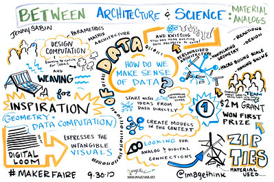Between Architecture and Science: Material Analogs - Jenny Sabin This talk will look at intersections between architecture, textile structures and biology through multiple modes of working. This work offers up novel possibilities that redefine architecture within the greater scope of generative design and fabrication.