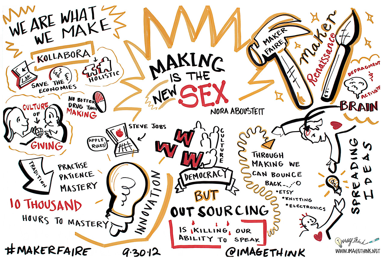 Making is the New Sex - and the New Economy - Nora Abousteit<br /> Making is a rare defragmentation in a world of endless online streams. The passion for making led to building the biggest company of all times. Now, entering the social web, making is about to explode and will radically change the way we consume - or not anymore.
