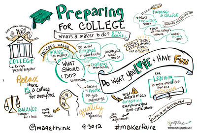 Preparing for College: What's a Maker To Do? - Stu Schmill Students and parents recognize the value of going to college, yet applying can be a confusing process. The dean of admissions at MIT will and offer advice to students as to how best to prepare for the college experience and application process.