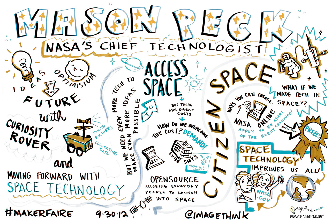 "Mason Peck, NASA Chief Technologist ""Working with NASA on Innovative Space Technology "" Maker Faire New York, New York"