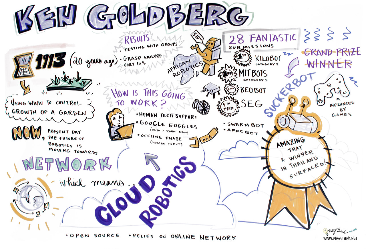 Cloud Robotics and the African Robotics Network: Design Challenge Winners - Ken Goldberg<br /> The Cloud will have a huge impact on the next generation of robots. It provides access to vast resources of data, software, computation,as well as access to human designers and researchers worldwide. Ken will announce the latest results.