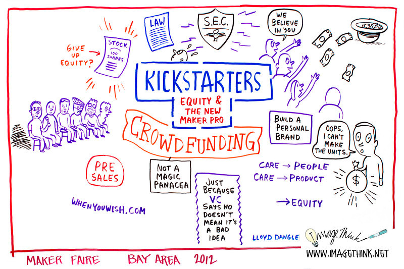 "Maker Faire 2012 San Francisco: ""Kickstarters: Equity and the New Maker Pro"""