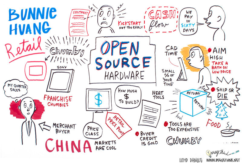 "Maker Faire 2012 San Francisco: Bunnie Huang, ""Open Source Hardware"""