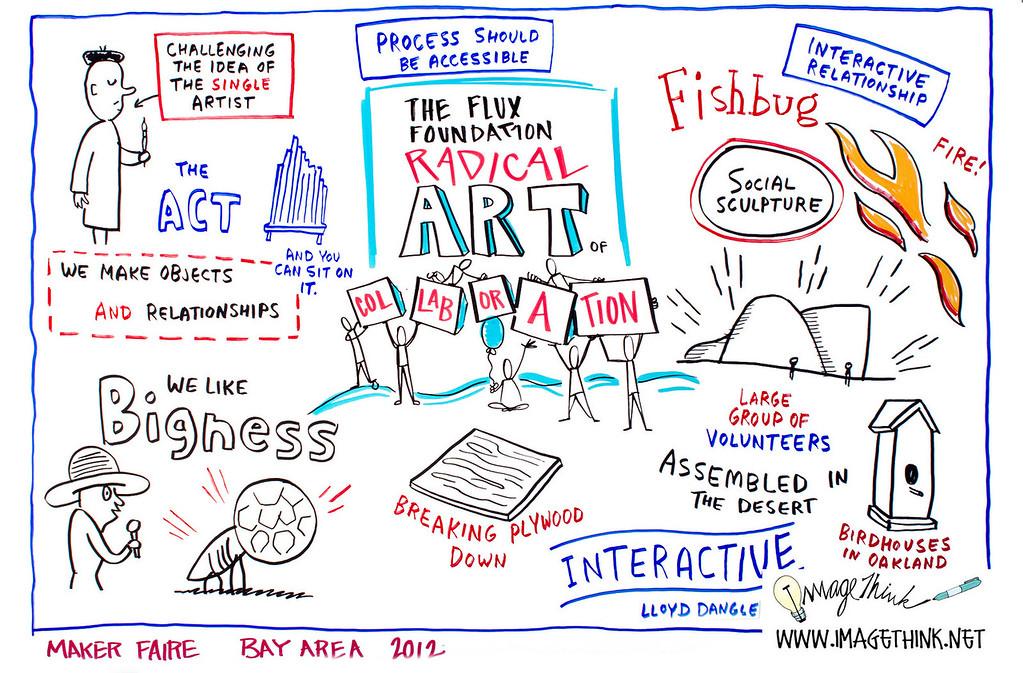 "Maker Faire 2012 San Francisco: ""The Flux Foundation <br /> Radical Art of Collaboration"""