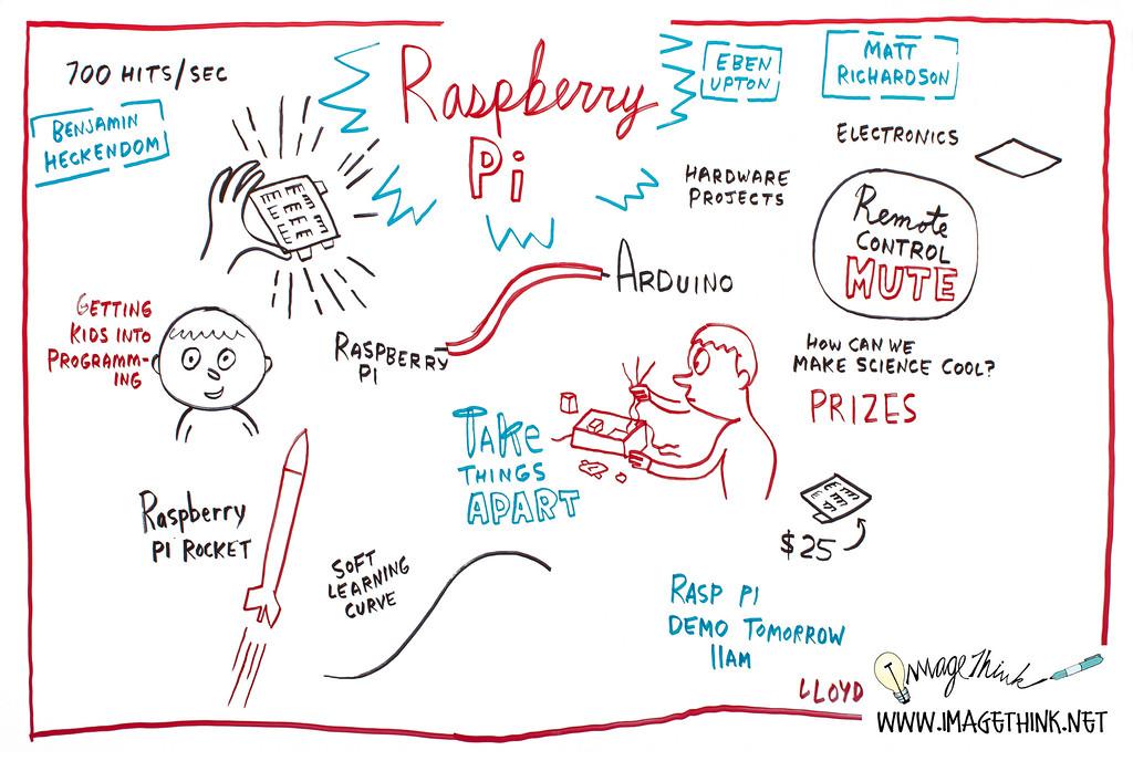 "Maker Faire 2012 San Francisco: Eben Upton, Benjamin Heckendom, and Matt Richardson: ""Raspberry Pi"""