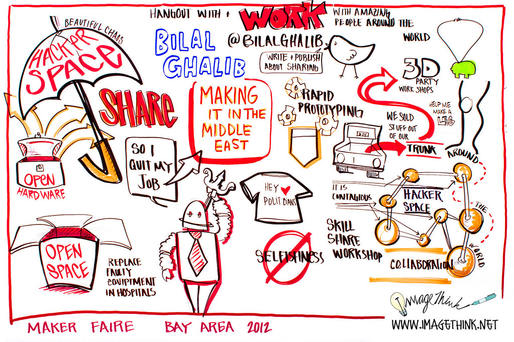 "Maker Faire 2012 San Francisco: Bilal Ghalib: ""Making it in the Middle East"""