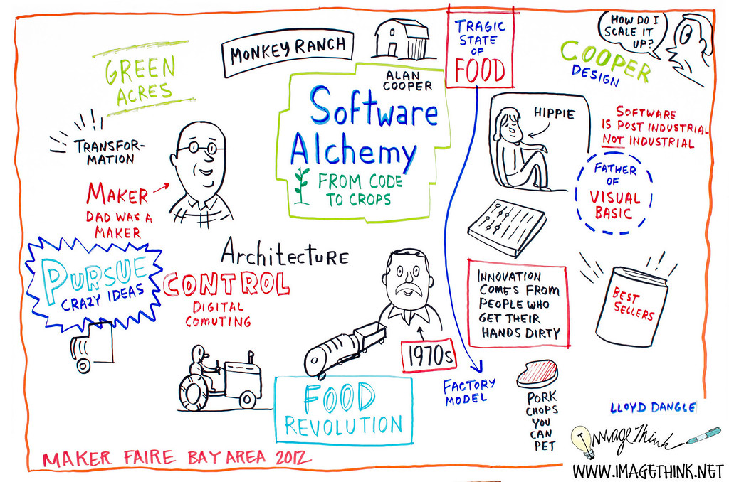 """Maker Faire 2012 San Francisco: Alan Cooper: """"Software Alchemy: From Code to Crops"""""""