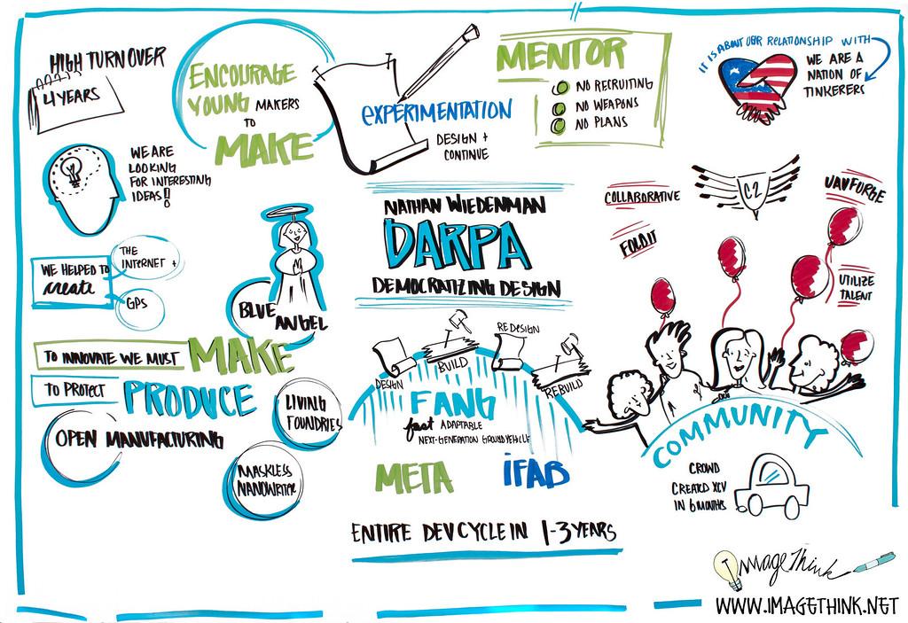 "Maker Faire 2012 San Francisco: Nathan Wiedenman, ""Darpa: Democratizing Design"""