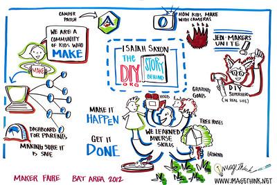 """Maker Faire 2012 San Francisco: Isaiah Saxon: """"The Story Behind DIY.org"""""""