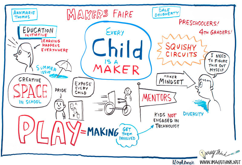 "Maker Faire 2012 San Francisco: Dale Doughty, ""Every Child is a Maker"""