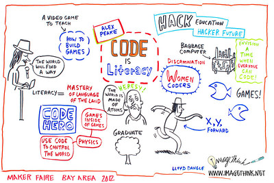 "Maker Faire 2012 San Francisco: Alex Peake, ""Code is Literacy"""