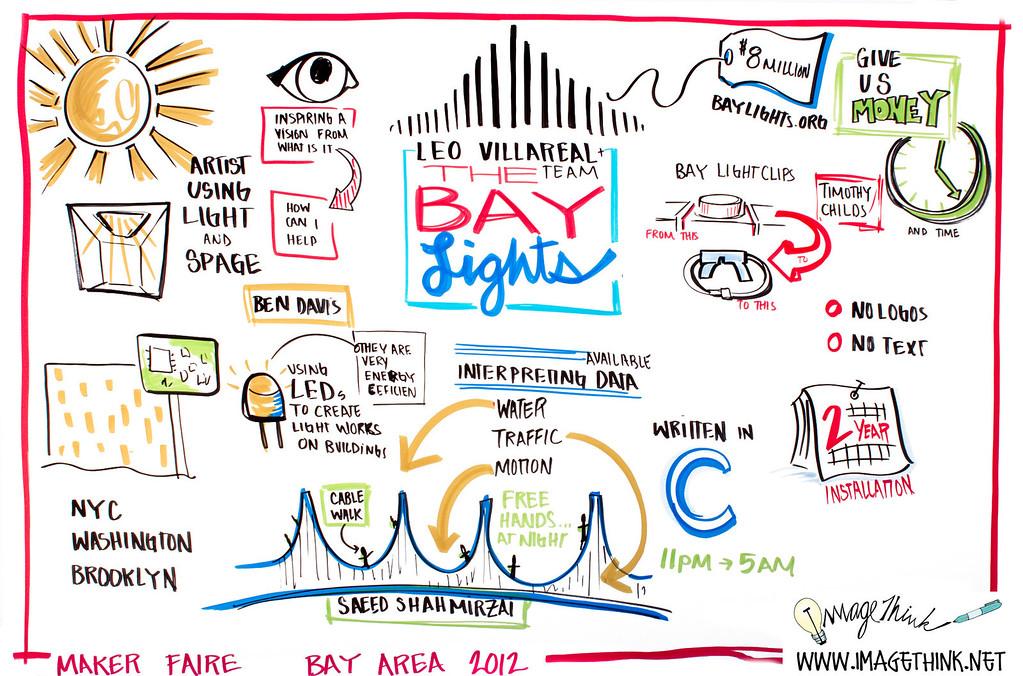 "Maker Faire 2012 San Francisco: Leo Villareal, ""The Bay Lights"""