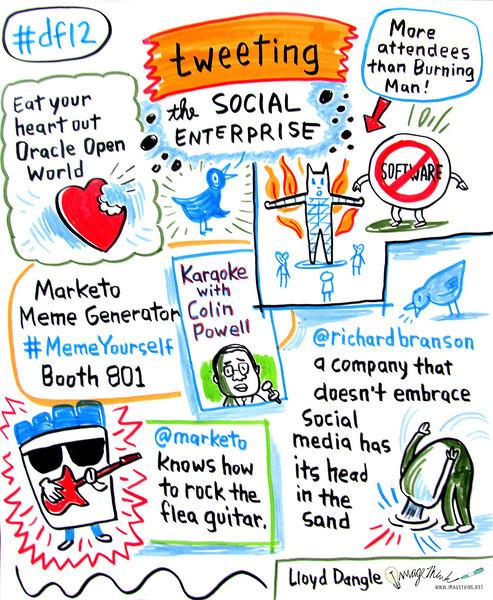 "Marketo Dreamforce Conference 2012: ""Tweeting: The Social Enterprise."""