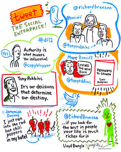 "Marketo Dreamforce Conference 2012: ""Tweeting: The Social Enterprise."" Tweets from Richard Branson, Tony Robbins, Marc Benioff, and Jeremiah Owyang"