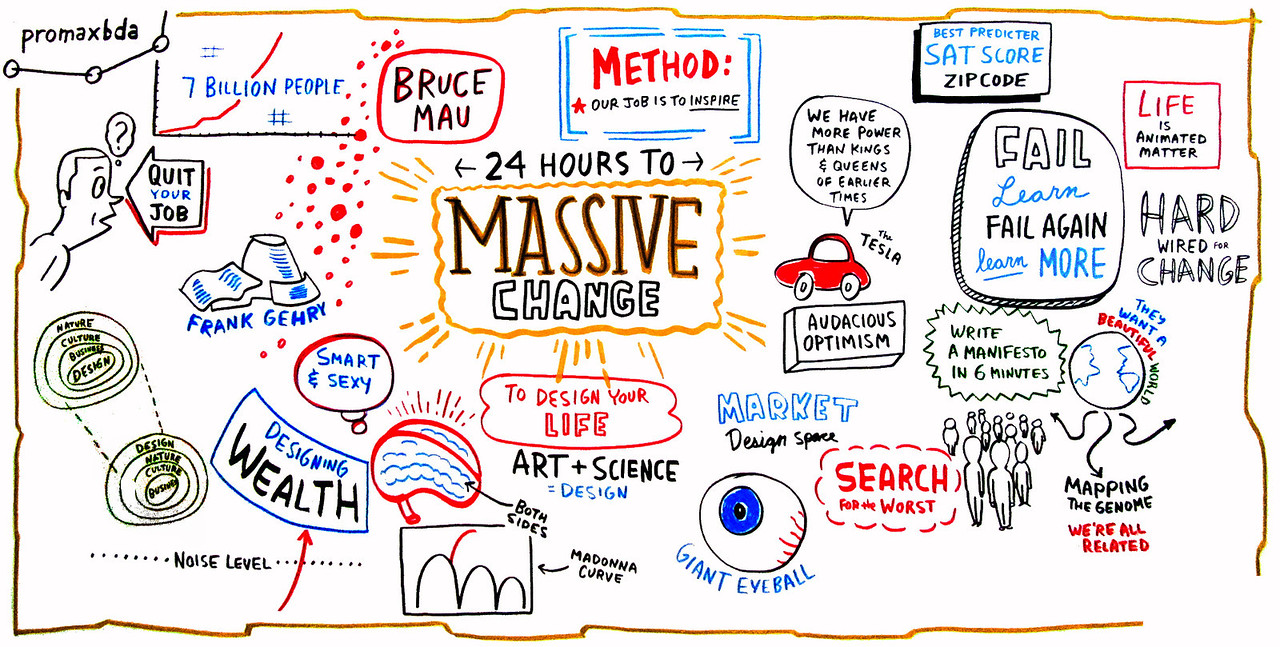 Creative Keynote: 24 Hours to Massive Change<br /> Renowned innovator, design thinker and collaborator Bruce Mau will take you on a transdisciplinary journey through 24 key ideas to help you engage design into your business, your enterprise and your life. It's not about the world of design, it's about the design of the world.<br /> Speakers:<br /> Bruce Mau, Co-Founder, Massive Change Network