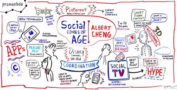 "Social Comes of Age: A Chat With Albert Cheng Don't miss this insightful and interactive chat with digital guru Albert Cheng. You'll learn the fundamentals of successful social TV strategies, gain insights into the technologies, systems and platforms that are breaking through and learn where the pitfalls and opportunities lie in the evolving social media landscape. Speaker: Albert Cheng, EVP & Chief Product Officer, Digital Media, Disney/ABC Television Group  Interviewed by: Melissa Grego, Executive Editor, ""Broadcasting & Cable"""
