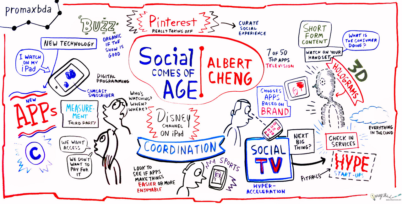 "Social Comes of Age: A Chat With Albert Cheng<br /> Don't miss this insightful and interactive chat with digital guru Albert Cheng. You'll learn the fundamentals of successful social TV strategies, gain insights into the technologies, systems and platforms that are breaking through and learn where the pitfalls and opportunities lie in the evolving social media landscape.<br /> Speaker:<br /> Albert Cheng, EVP & Chief Product Officer, Digital Media, Disney/ABC Television Group <br /> Interviewed by:<br /> Melissa Grego, Executive Editor, ""Broadcasting & Cable"""
