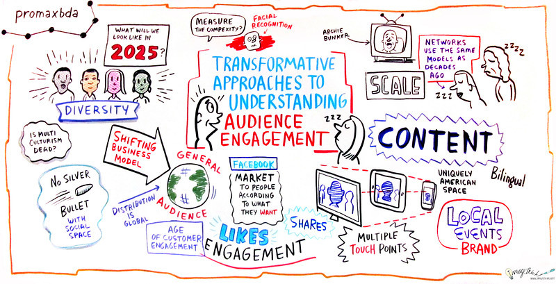 Transformative Approaches to Understanding Audience Engagement<br /> Join us as we take an important look beyond demographics, moving our marketing and creative lens away from static categories to a more fluid analytic lens acknowledging the shifting dynamics of culture, sociology, psychology and economics. Find out more about how audiences make choices outside traditional demographic marketing structures and take away the information you need to engage without limitations.<br /> Moderator:<br /> Katerina Zacharia, Director of Industry Development & Diversity, PromaxBDA<br /> Speakers:<br /> Alex Alonso, VP, Marketing, mun2<br /> Jeffrey Bowman, Cross-Cultural Practice Lead, Ogilvy & Mather<br /> Christie Kawada, SVP, Client Services & Strategic Marketing Science, Nielsen Entertainment<br /> Kay Madati, Head of Entertainment Marketing Strategy, Facebook