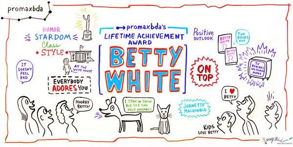 """PromaxBDA Lifetime Achievement Award Presentation: Betty White With a career that has spanned more than 60 years, the seven-time Emmy Award-winning beloved television and film star has entertained multiple generations throughout her accomplished, prolific and vibrant career. We are honored to present Betty White with the PromaxBDA Lifetime Achievement Award for 2012, recognizing her as an adored brand among the rich fabric of television history. In an exclusive interview, hear from the iconic actress, life-long advocate for animal welfare and award-winning author, and get a glimpse at how this amazing career is still reaching new heights! Honoree: Betty White, Actress, Comedienne, Author & Advocate for the Welfare of Animals Interviewed By: Giuliana Rancic, """"E! News"""" Managing Editor & Anchor"""