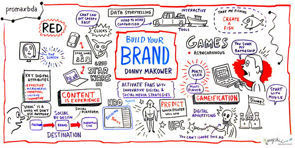 Build Your Brand and Activate Fans with Innovative Digital and Social Media Strategies Now more than ever it is critical for brands to leverage the power of digital to stand out. From websites and applications to social media and games, brands must create impactful digital solutions. In this packed 45 minutes, we'll address online marketing and advertising, the power of social media and how to best utilize the digital space to build brand affinity, broaden awareness and provide a consistent and ongoing relationship with your audience. You'll walk away with key insights that could immediately impact your approach to digital. Speaker: Donny Makower, President, RED Interactive Agency