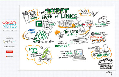 """SXSW 2012 Austin, """"The Secret Lives of Links,"""" Jared Spool.  Links are the molecular bonds of our web sites, holding all the pages together. They are the essence of a web site.  Yet, what do we really know about them? If you create great links, your users easily find everything they need on your site. If you do a poor job, your users will find your site impossible or frustrating. We never discuss what truly makes a good link good. Until now. Jared will show you the latest thinking behind the art and science of making great links. Join him for this entertaining and amusing look at the secret lives of our site's links."""