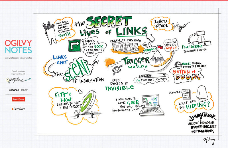 "SXSW 2012 Austin, ""The Secret Lives of Links,"" Jared Spool.<br /> <br /> Links are the molecular bonds of our web sites, holding all the pages together. They are the essence of a web site.  Yet, what do we really know about them? If you create great links, your users easily find everything they need on your site. If you do a poor job, your users will find your site impossible or frustrating. We never discuss what truly makes a good link good. Until now. Jared will show you the latest thinking behind the art and science of making great links. Join him for this entertaining and amusing look at the secret lives of our site's links."