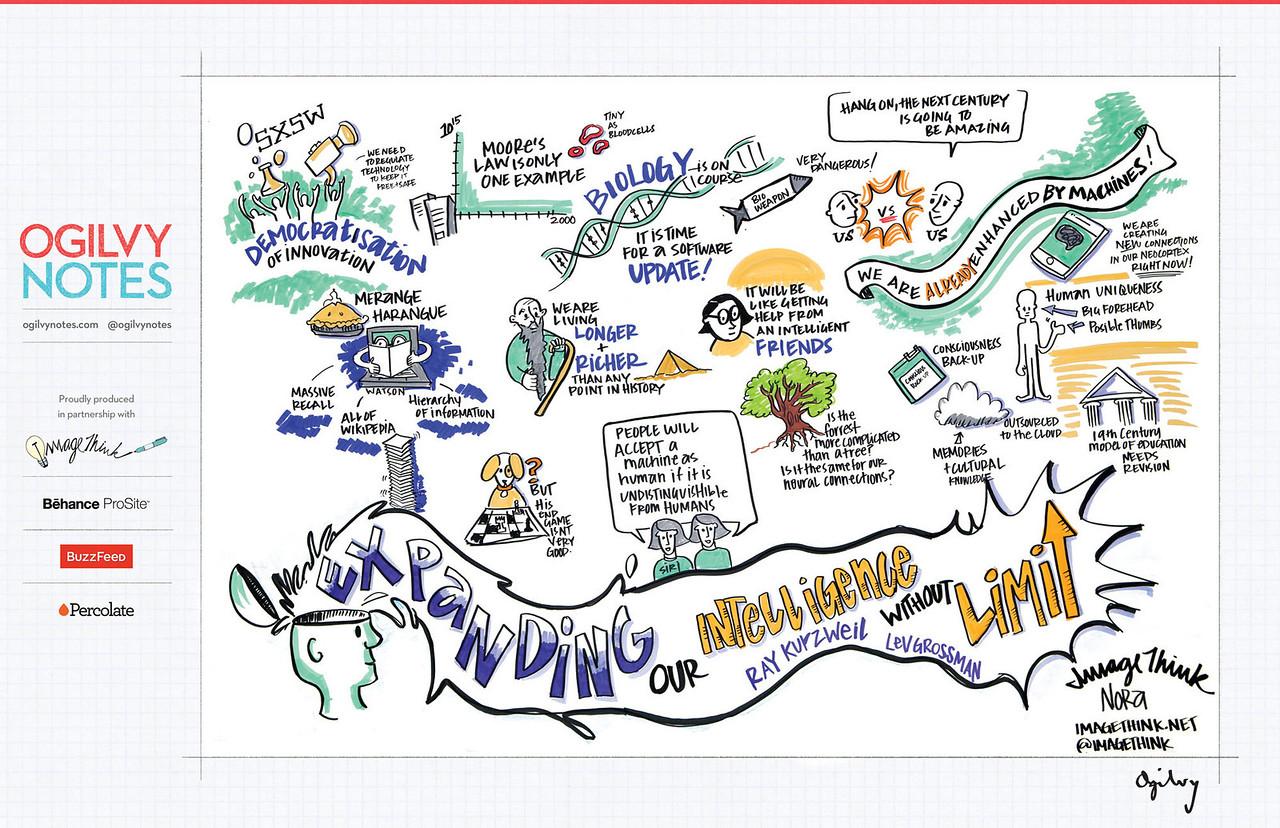 SXSW 2012 Austin,