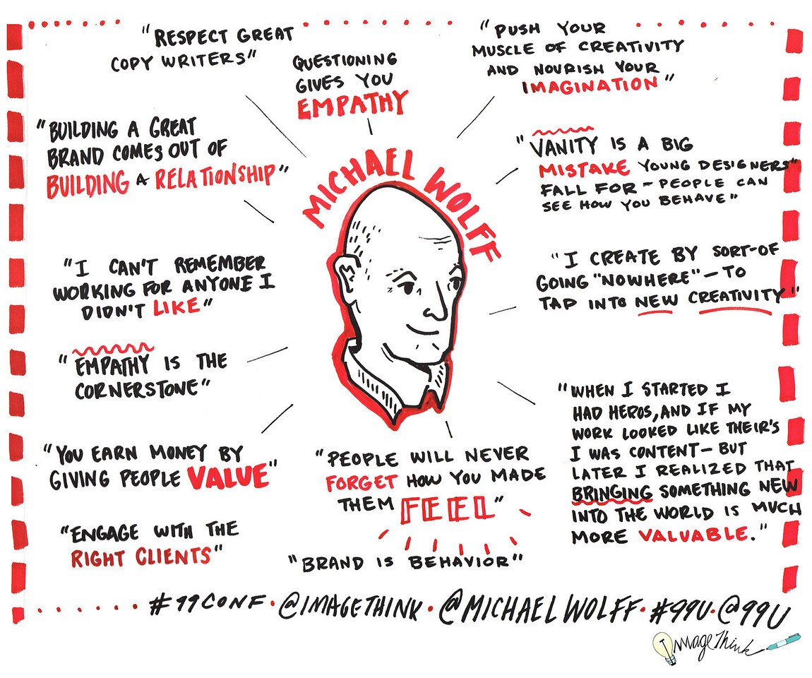 Michael Wolff<br /> 99U Conference with Sketchnotes by ImageThink, 2013