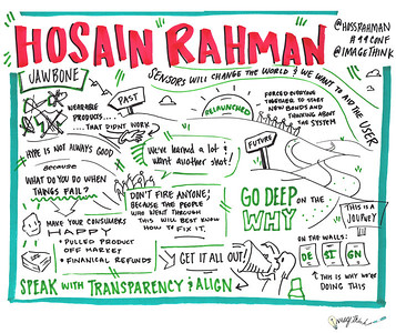 Hosain Rahman 99U Conference with Sketchnotes by ImageThink, 2013