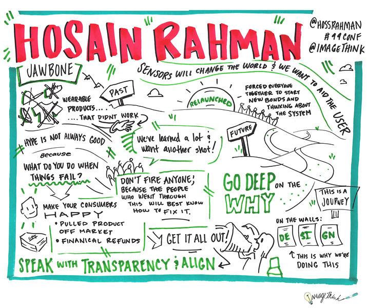Hosain Rahman<br /> 99U Conference with Sketchnotes by ImageThink, 2013