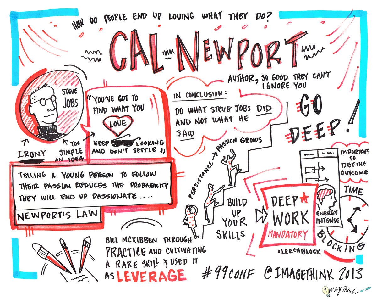 Cal Newport<br /> 99U Conference with Sketchnotes by ImageThink, 2013