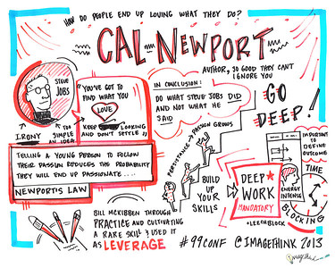 Cal Newport 99U Conference with Sketchnotes by ImageThink, 2013