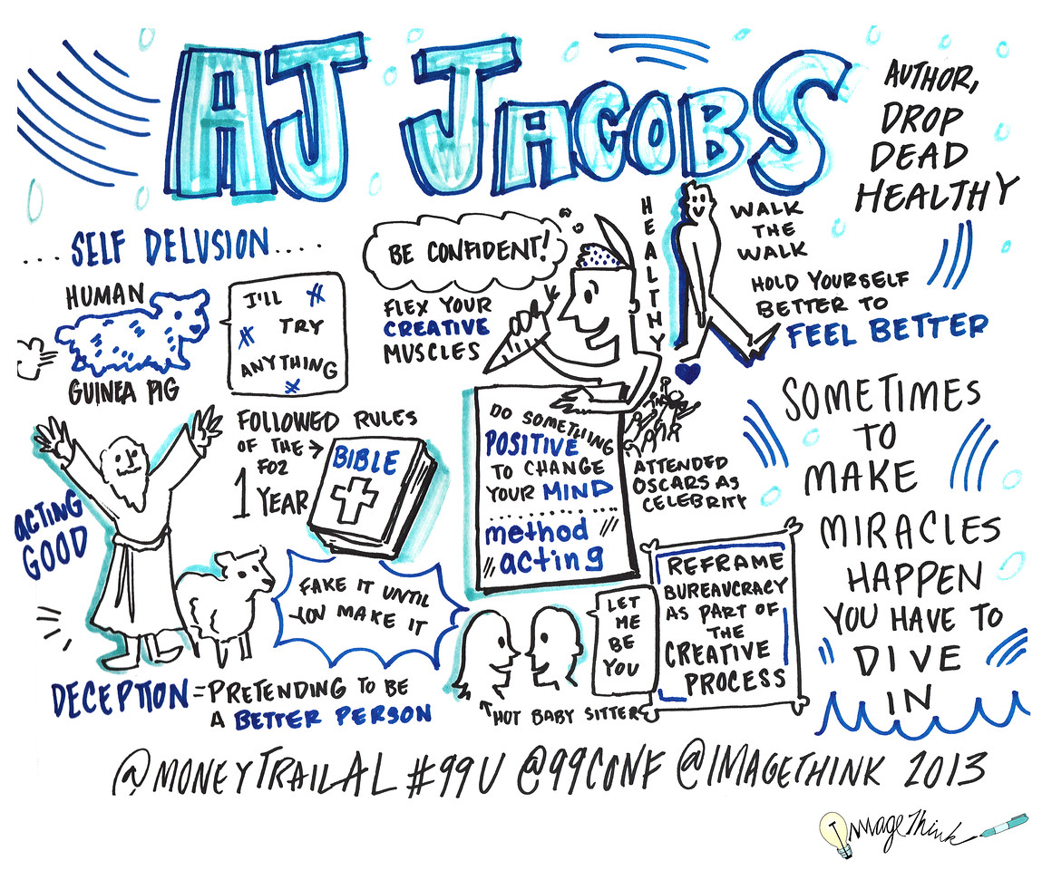 AJ Jacobs<br /> 99U Conference with Sketchnotes by ImageThink, 2013