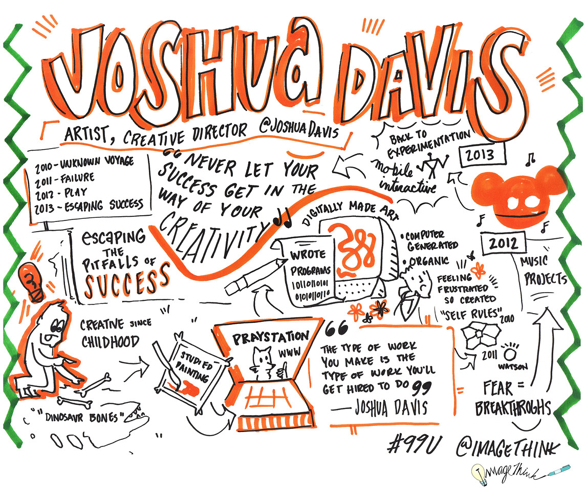 Joshua Davis<br /> 99U Conference with Sketchnotes by ImageThink, 2013