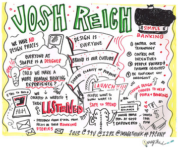 Josh Reich 99U Conference with Sketchnotes by ImageThink, 2013