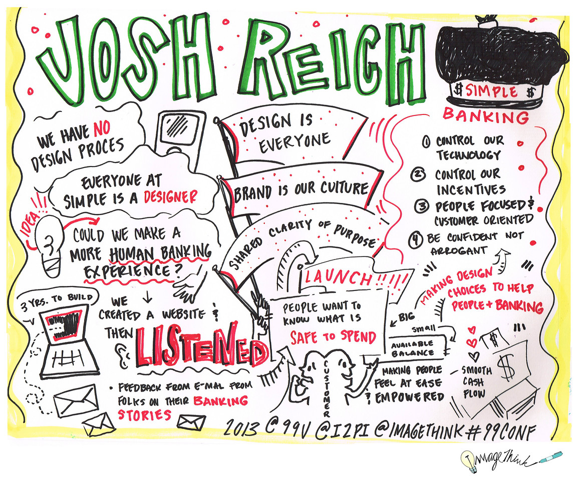 Josh Reich<br /> 99U Conference with Sketchnotes by ImageThink, 2013