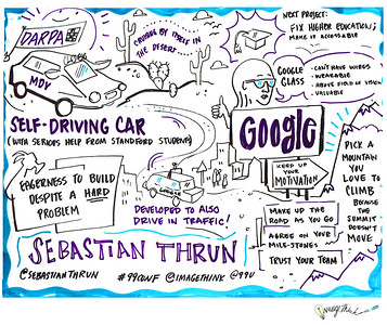 Sebastian Thrun 99U Conference with Sketchnotes by ImageThink, 2013