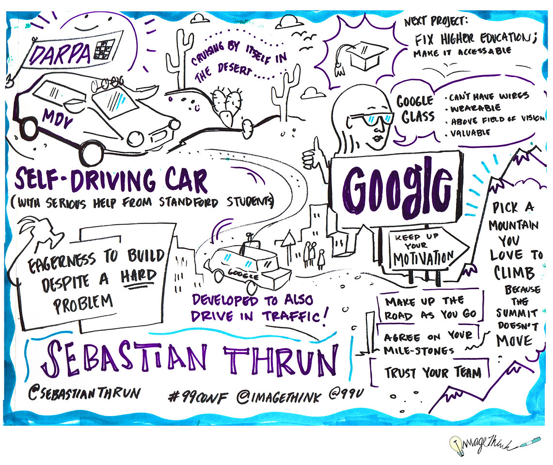 Sebastian Thrun<br /> 99U Conference with Sketchnotes by ImageThink, 2013