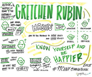 Gretchen Rubin 99U Conference with Sketchnotes by ImageThink, 2013