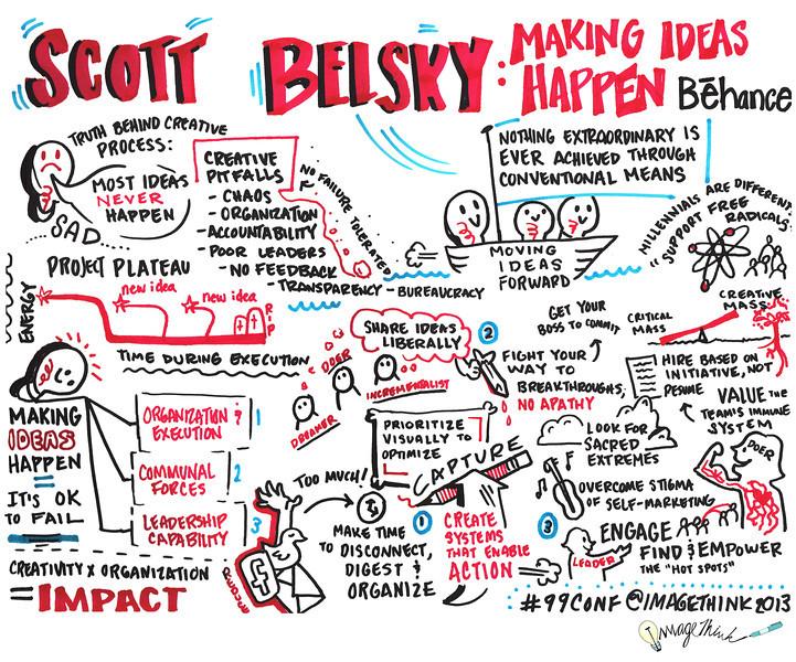 Scott Belsky<br /> 99U Conference with Sketchnotes by ImageThink, 2013
