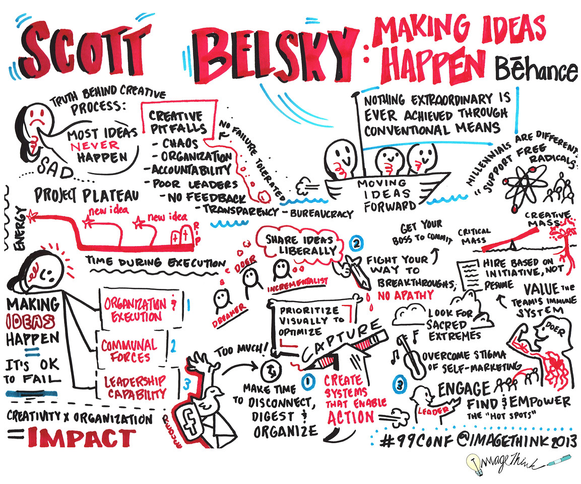 Scott Belsky<br /> 99U Conference with Sketchnotes by ImageThink, 2013