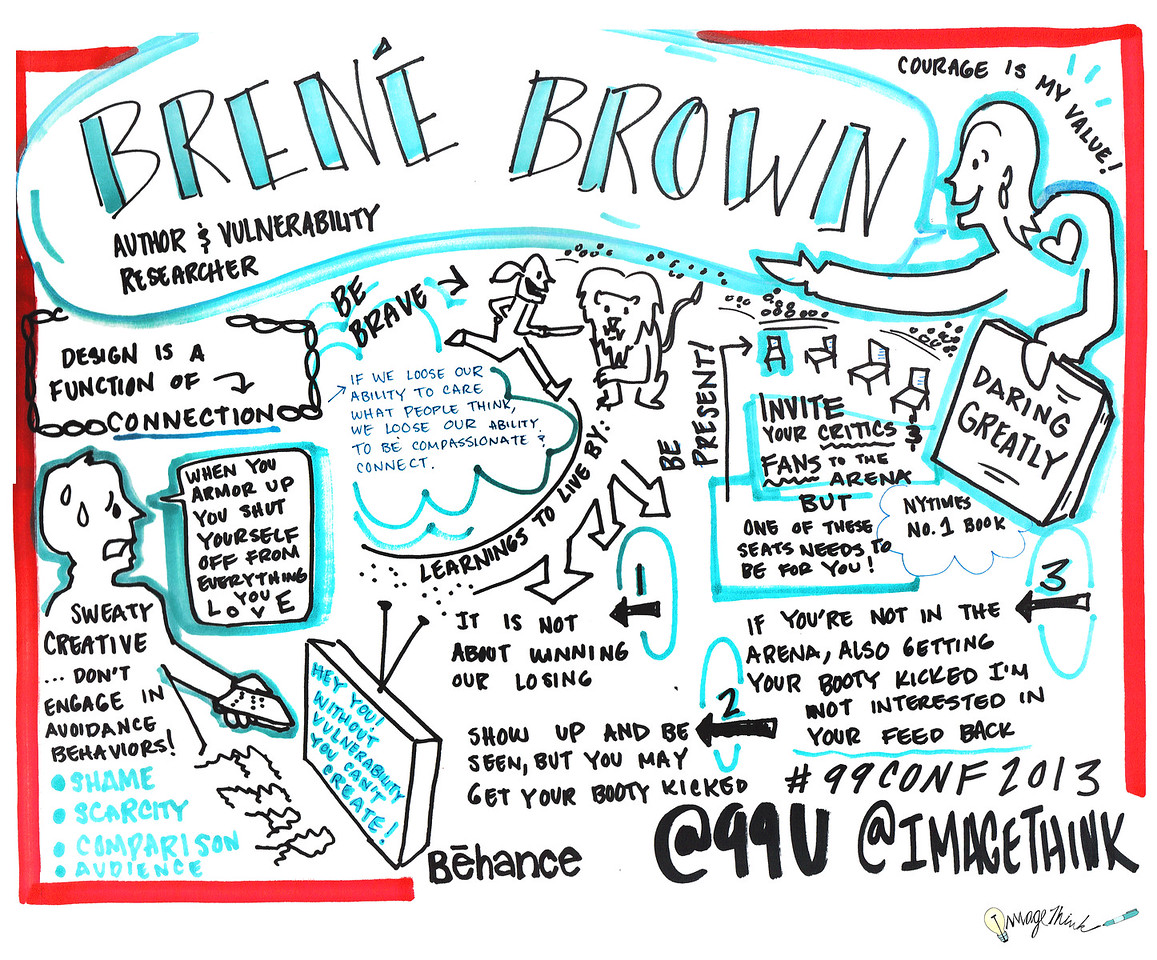 Brene Brown<br /> 99U Conference with Sketchnotes by ImageThink, 2013