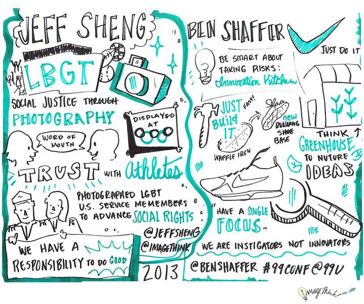 Jeff Sheng<br /> Ben Shaffer<br /> 99U Conference with Sketchnotes by ImageThink, 2013