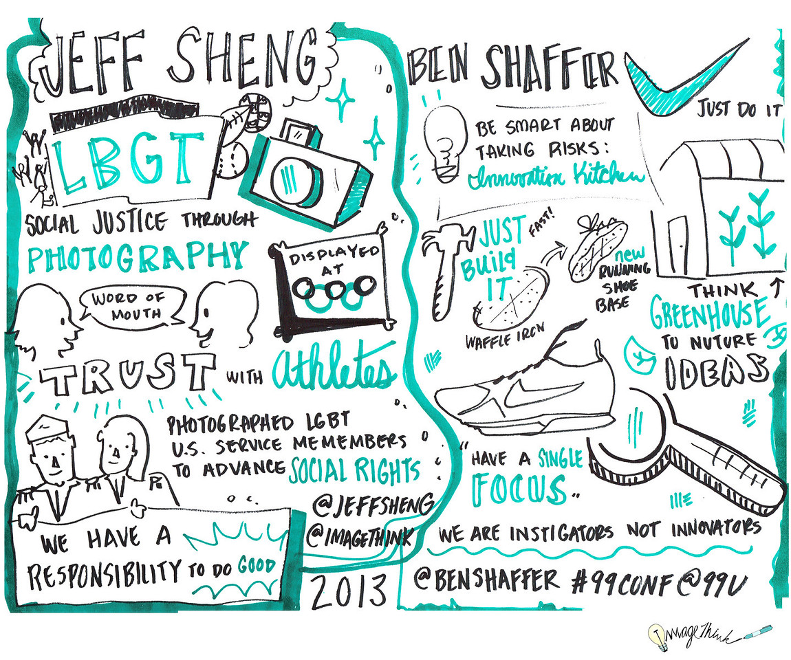 Jeff Sheng<br /> Ben Shaffer<br /> 99U Conference with Sketchnotes by ImageThink, 2013