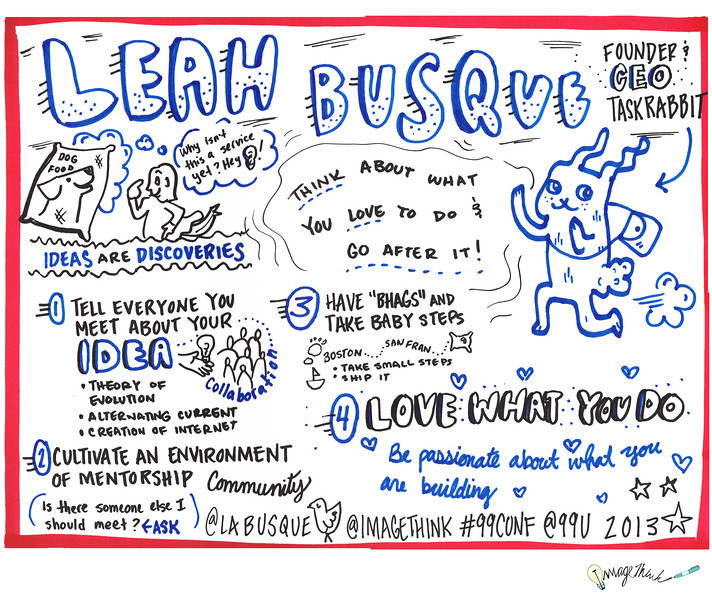 Leah Busque<br /> 99U Conference with Sketchnotes by ImageThink, 2013