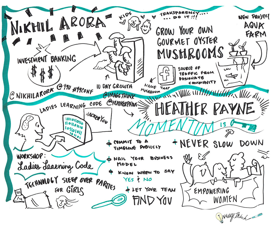 Khil Arora<br /> Heather Payne<br /> 99U Conference with Sketchnotes by ImageThink, 2013