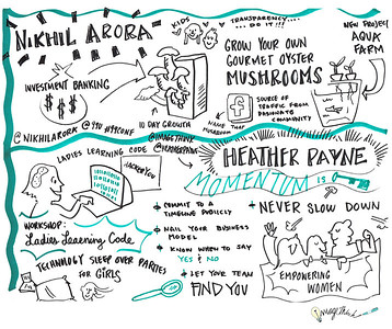Khil Arora Heather Payne 99U Conference with Sketchnotes by ImageThink, 2013