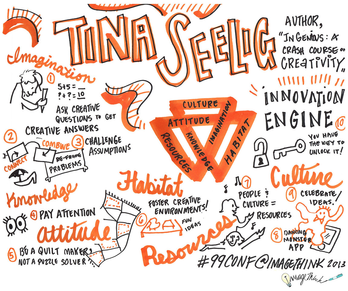 Tina Seelig<br /> 99U Conference with Sketchnotes by ImageThink, 2013